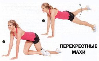 cum să pierdeți greutatea feselor)